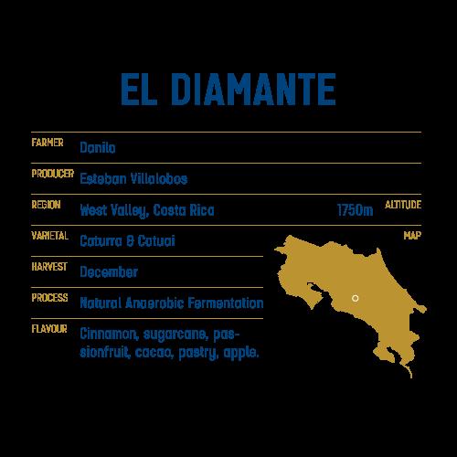 El Diamante Natural Costa Rica (data) - Keen Coffee