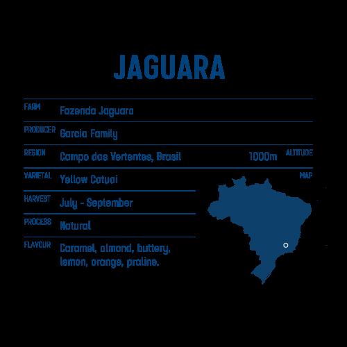 Jaguara Brasil (data) - Keen Coffee